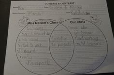Miss Nelson is Missing activities: Use a Venn Diagram to compare classes. We used a Venn Diagram to compare our class to Miss Nelson's class.....