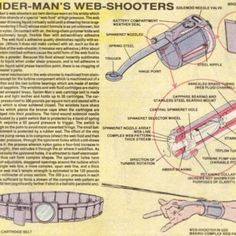 Web Shooters screenshots, images and pictures - Comic Vine Spiderman Drawing, Spiderman Web, Batman Universe, Comics Universe, Sword Craft, Brain Facts, Marvel Costumes, Spectacular Spider Man, Iron Man Armor