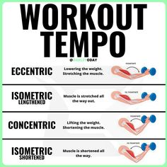 Do you lift with a fast or slow tempo? Workout Tempo: The speed of a single rep during an exercise. This is the most important part of a rep and where the most muscle damage (good damage) ta Fitness Workouts, Training Fitness, Mental Training, Gym Workout Tips, Weight Training, Weight Lifting, Fitness Tips, Strength Training, Ace Fitness