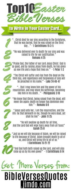 TOP 10 EASTER BIBLE VERSES - Perfect for Easter Sunday School Crafts. You can use these easter verses for your printables, crafts, school projects or just to write a simple Greeting card... HAPPY EASTER! :) - Love easter sunday quotes? Great! My board is full of (not only) Easter Bible verses but also other Bible scriptures so make sure you follow it to get even more verses for the upcoming seasons