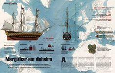 Mergulhar em dinheiro, infográfico de Carlos Paes