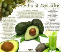 #Health Benefits of Avocados..