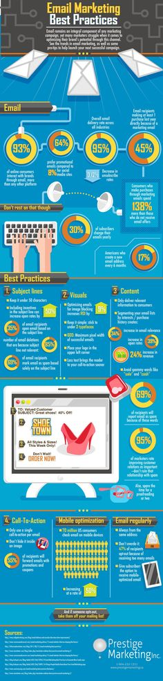 i1.wp.com visualcontenting.com wp-content uploads 2014 03 EmailMarketingBestPractices.jpg