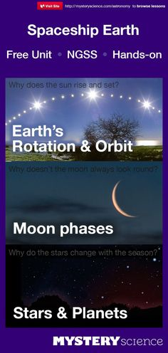 Complete hands-on Astronomy unit for teaching about Sun, Moon, Stars, & Planets. For grades 3, 4, and 5. Meets Common Core and Next Generation Science Standards (NGSS).