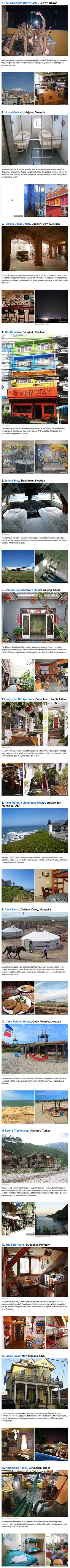 We have rounded up some cool hostels from around the world that geeks would love.
