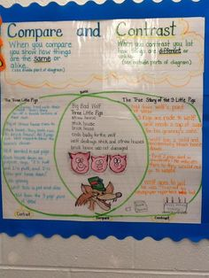 Compare and Contrast Anchor Chart using The Three Little Pigs with The True Story of the Three Little Pigs.loved doing this w/ my kinders! 2nd Grade Ela, First Grade Reading, First Grade Classroom, Second Grade, Physics Classroom, Kindergarten Reading, Teaching Reading, Reading Strategies, Reading Skills
