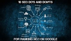 SEO Do's and Don'ts for ranking no.1 in Google