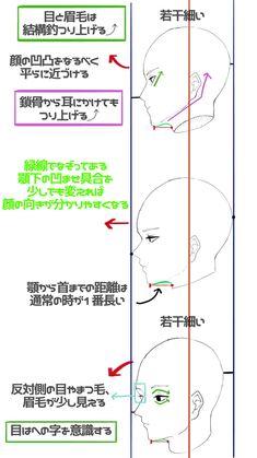Manga Drawing Tutorials, Manga Tutorial, Anatomy Tutorial, Drawing Techniques, Art Tutorials, Hand Drawing Reference, Anatomy Reference, Art Reference Poses, Drawing Skills