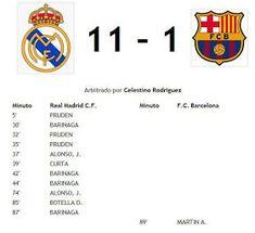 21 Best Clasico Real Madrid Barca Images Real Madrid Madrid