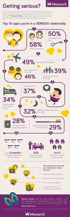 Top 10 Signs You're In A Serious Relationship  #Relationship #Infographic #Love