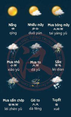 Basic Chinese, Chinese Words, Learn Chinese, Vietnamese Language, China Language, Chinese Lessons, Bts Lyric, Thai Drama, Study Tips