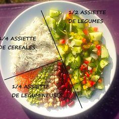 Healthy Menu, Healthy Eating, Sixpack Training, Vegan Nutrition, Plant Based Diet, Meal Planning, Vegan Recipes, Good Food, Cooking