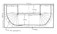 La FALDA DE CAPA  para camilla rectángular  es muy fácil de confeccionar , de coste bajo porque necesita menos tela que la de fuelles  y la...