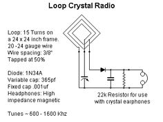 Prime 13 Best Crystal Radio Images In 2019 Radios Amp Ham Wiring Database Gramgelartorg