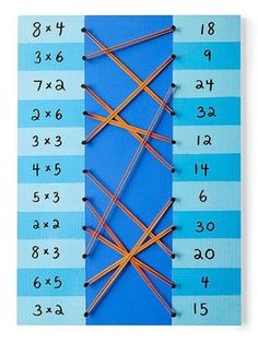 Multiplication: For practicing homework subjects as varied as reading, geography, and math, this fun and infinitely reusable study aid will stretch your kid's mind. Math For Kids, Fun Math, Math Activities, Teaching Multiplication, Teaching Math, Math Concepts, Homeschool Math, Homeschooling, 3rd Grade Math