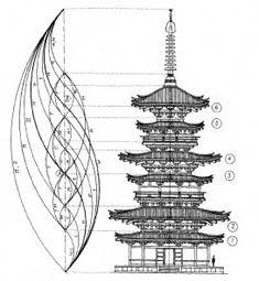 yakushiji.jpg