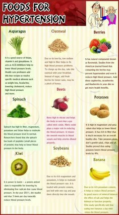 Food for high blood pressure Food for high blood pressure – 30 Days Workout Challenge Heart Healthy Diet, Healthy Food Choices, Heart Healthy Recipes, Healthy Tips, Healthy Eating, Healthy Foods, Blood Pressure Lowering Foods, Healthy Blood Pressure, Blood Pressure Remedies
