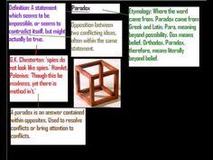 paradox examples - Google Search | Paradox | Pinterest ...