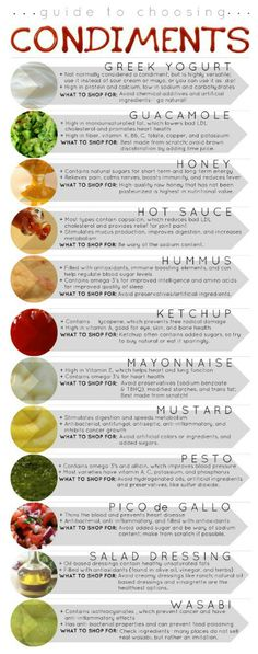 Guide to Choosing Condiments