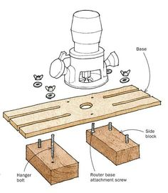 """With this simple jig, you can make a fluted post or pilaster door trim in any size or dimensions. Start … Continue reading """"With this simple jig, you can make a fluted post or pilaster door trim in any si…"""" Router Jig, Router Woodworking, Woodworking Techniques, Woodworking Projects Diy, Woodworking Furniture, Fine Woodworking, Wood Projects, Diy Router, Furniture Plans"""