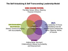 meta ethics   ... power the meta vision ethics meaning purpose and direction what does