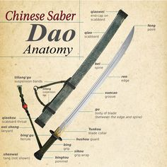 Chinese martial arts weaponry and armor http://img.4plebs.org/boards/tg/image/1375/77/1375778232300.jpg