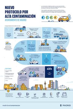 Madrid pollution protocol: frequently asked questions - New protocol for high contamination in Madrid - Process Infographic, Timeline Infographic, Infographic Templates, Visualisation, Data Visualization, Infographic Design Inspiration, Power Point Gratis, Intranet Design, Information Visualization