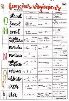 Study Chemistry, Chemistry Classroom, Chemistry Lessons, Teaching Chemistry, School Organization Notes, Study Organization, School Notes, Medicine Notes, Medicine Student