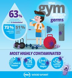 When gym goes hand to hand with germs Gym, Lockers, Family Guy, Hands, Train, Shower, Infographics, Stationary, Muscle Building