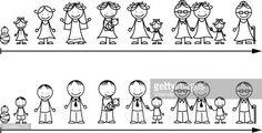 rodina - vývoj