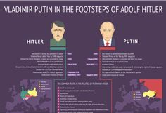 Vladimir Putin in the Footsteps of Adolf Hitler  https://www.facebook.com/euromaidanpr/photos/np.114761816.1025134525/326557770861365/