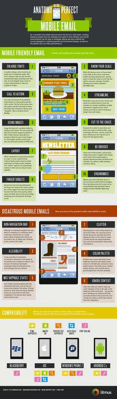 Tips on Event Marketing Emails & how to get the most out of them:  Anatomy of the Perfect Mobile Email (litmus) - by Bootcamp Media ( #Marketing #SEO #Infographics )