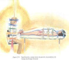 Uma das grandes vantagens do Reiki é ser unidireccional. Entra pelo chakra da coroa, sai pelas mãos. É energia universal e passiva. Passiva no sentido de que o receptor apenas a recebe se quiser....