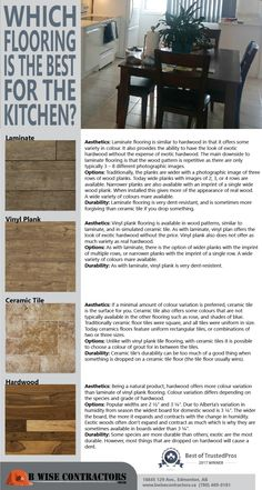 Trying to decide on which flooring is best for your kitchen reno? This infographic provides pros and cons for the more common types of flooring suitable for kitchens. Laminate Flooring, Kitchen Flooring, Types Of Flooring, Stone Countertops, Kitchen Reno, Plumbing, Hardwood, Good Things, Infographics