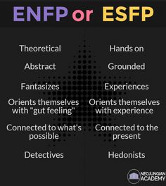 ENFP vs ESFP
