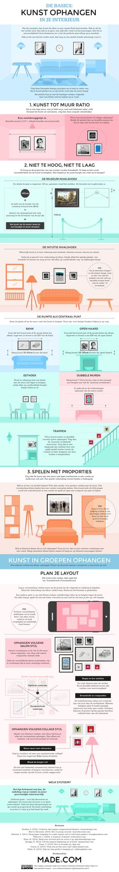 De basics van kunst ophangen in je interieur | infographic | made.com