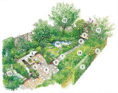Minigarten mit Charme