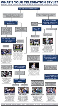 Infographic Ideas infographics indianapolis : A Day in the Life of T.Y. Hilton | Colts Infographics | Pinterest ...
