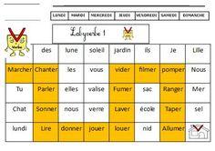 Fichier d'exercices sur la NATURE DES MOTS CE1 CE2 grammaire facile Retz | BLOG GS CP CE1 CE2 de Monsieur Mathieu JEUX et RESSOURCES