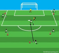 Small Group Training For Attacking
