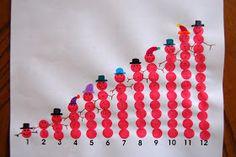 I HEART CRAFTY THINGS: Snowman Math
