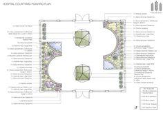 Hospital Courtyard planting plan