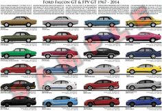 ford fg gt - Google Search