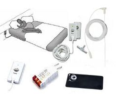 Earthing Products Earthing Grounding, Products, Gadget