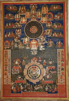 Protective Astrological Chart, Tibet; 19th century, Ground mineral pigment on cotton, Rubin Museum of Art, C2006.71.11 (HAR 65764)
