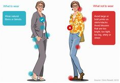 Women's version of what to wear while traveling, also good for youth ministry professionalism Interactive Infographic, Youth Worker, Youth Ministry, Work Attire, Work Wear, What To Wear, Floral Prints, Mens Fashion, Traveling