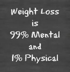 Weight Loss Motivation 101. Stay motivated on your 2016 weight loss journey