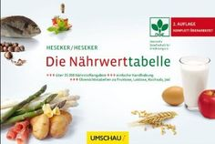 Lektüre Book Recommendations, Fruit, Vegetables, Breakfast, Food, Products, Food Items, Training, Morning Coffee