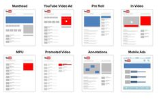 youtube-adwords-publicidad-online-masthead-videoad-preroll-mpu-promotedvideo-annotations
