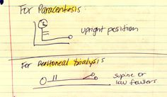 Positioning for Nclex